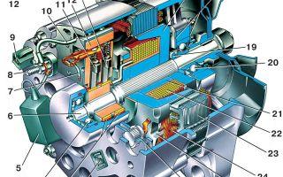 Основные принципы работы автомобильного генератора