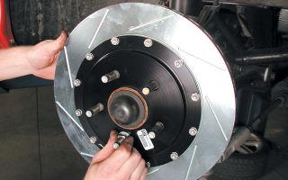 Устройство и принцип функционирования тормозной системы авто