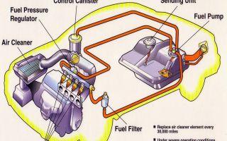 Обслуживание аппаратуры топливной системы дизельного движка