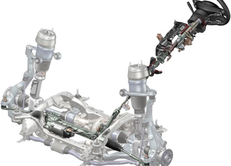 гидроусилитель руля ремонт