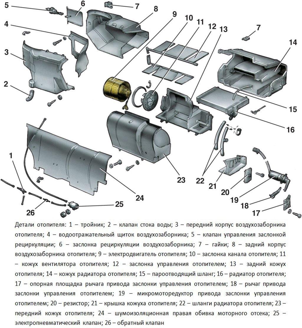 Печка схема на ваз 2110