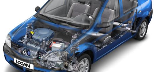 Renault Logan ДВС