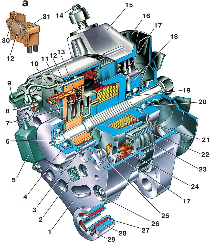 Генератор  ВАЗ — 2107